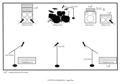 CC stage plan stones cafè
